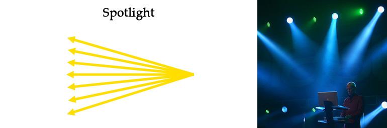 Modern Opengl 08 Even More Lighting Directional Lights